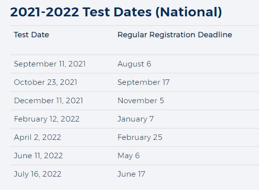 ACT 2021-2022 Dates