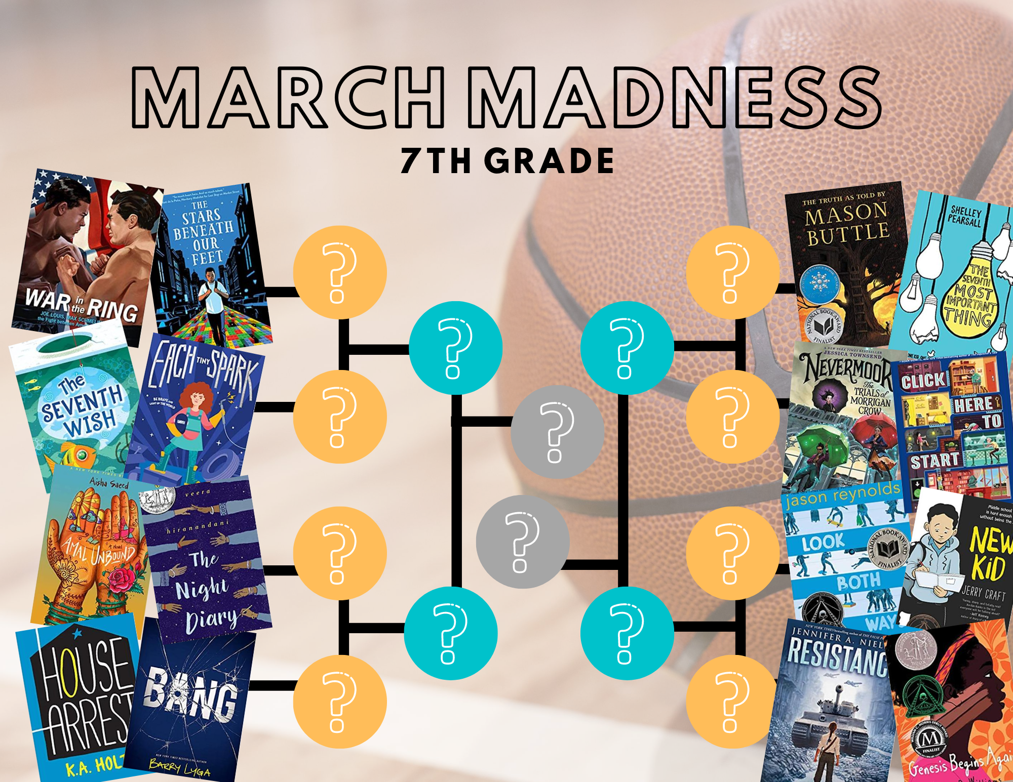 7th March Madness