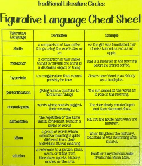 fig language