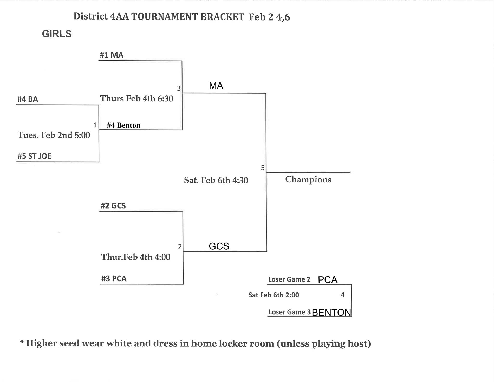 District 4AA Girls Tournament Bracket