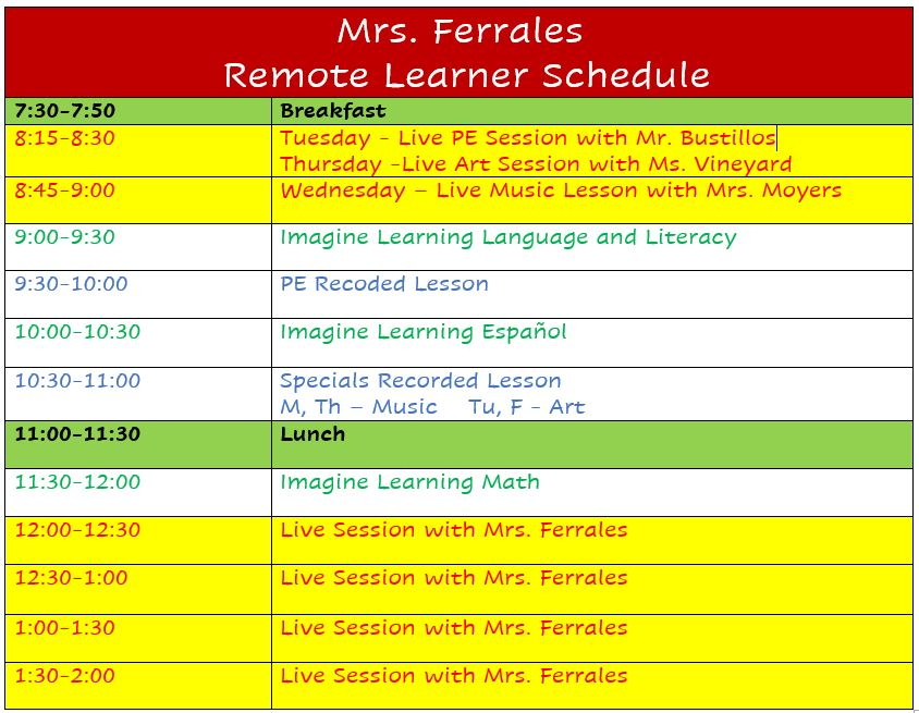 Ferrales Remote Learners