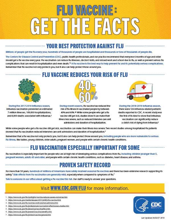 Flu Vaccine Facts