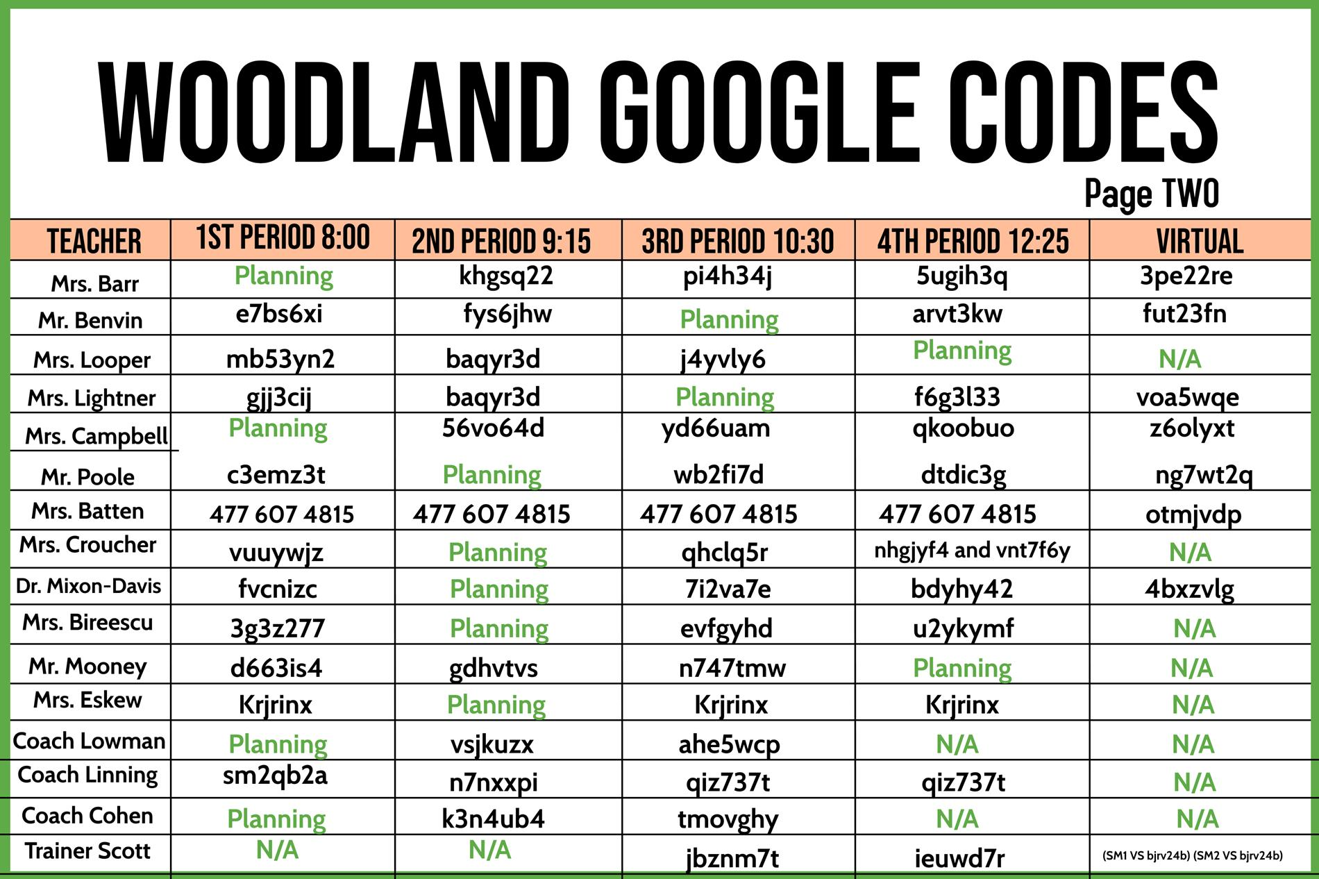 Google Classroom Codes page 2