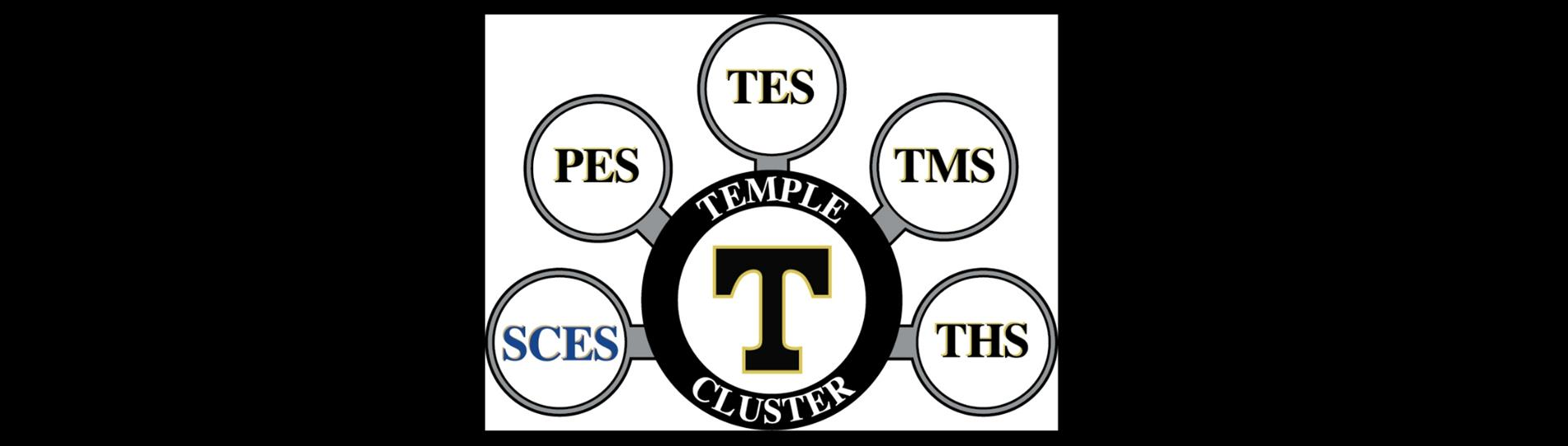 temple cluster