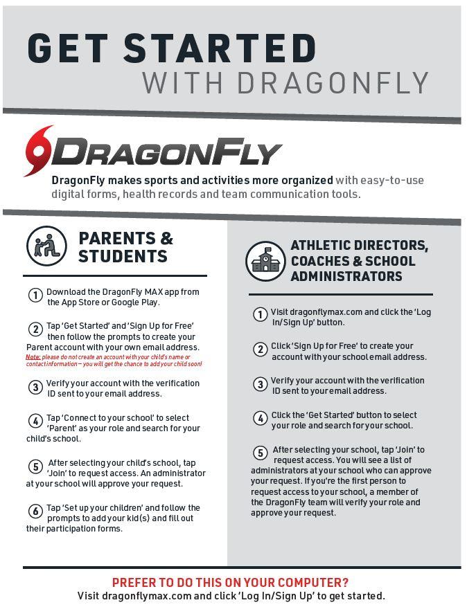 Dragon Fly Max