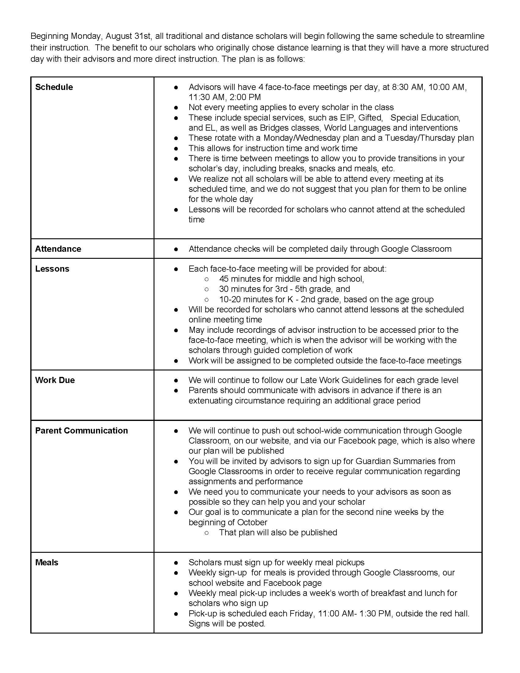 Virtual Learner Update - Pg 1