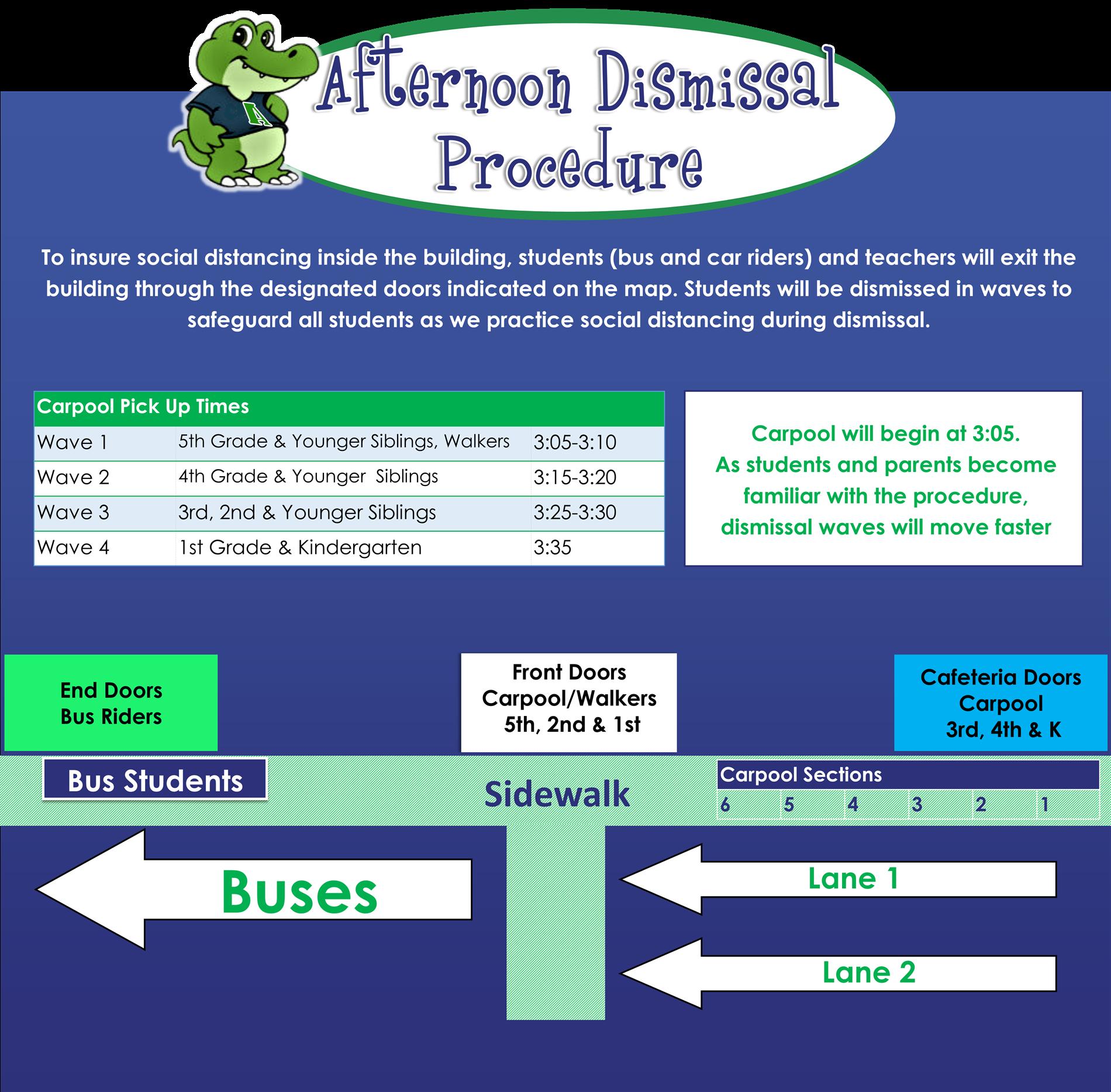 Afternoon Carpool & Bus Procedure