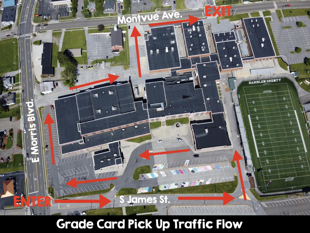 Grade Card Pickup Traffic Flow