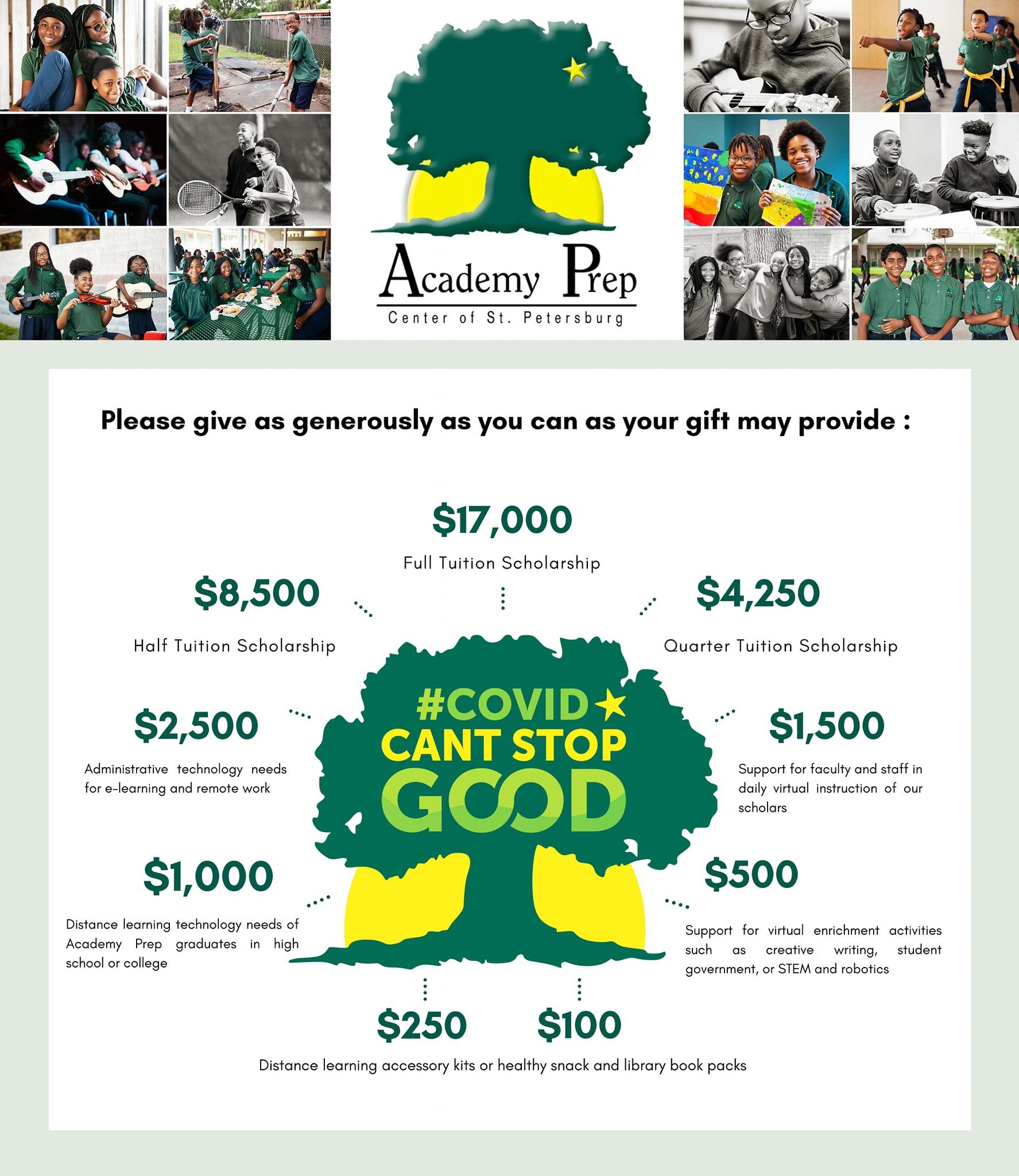 Fundraising Tree