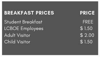 Breakfast Prices
