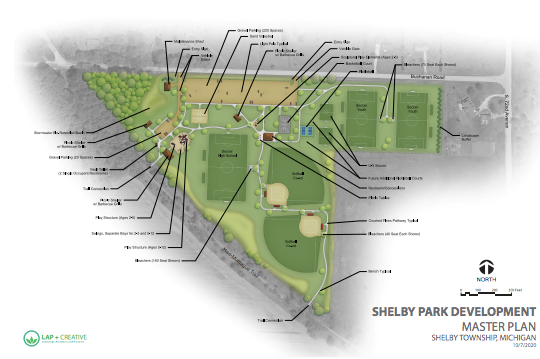 shelby township park plan