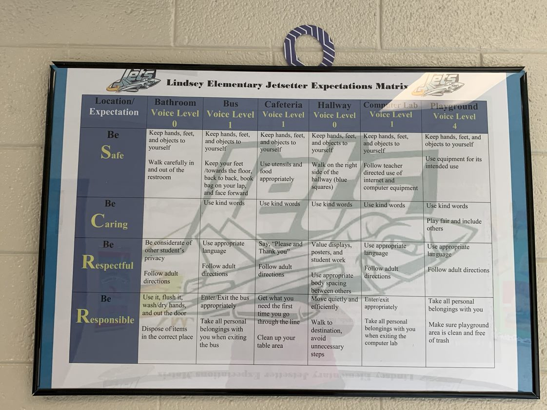 You can find our Matrixes posted throughout the building.