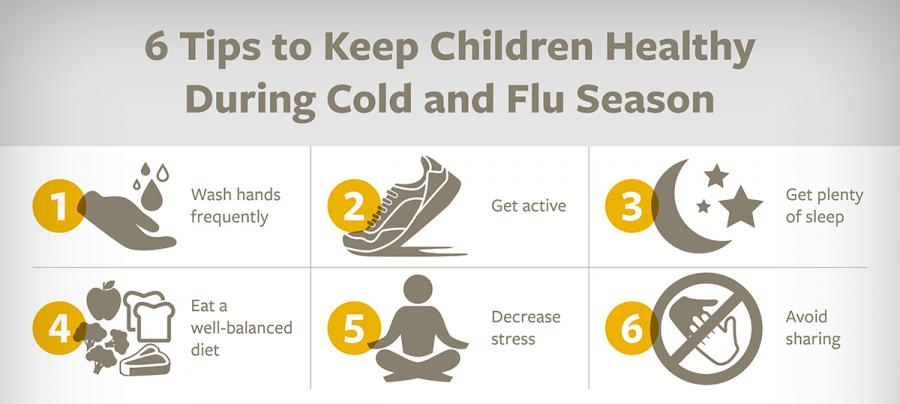 6 Tips to Keep Children Healthy During Cold and Flu Season