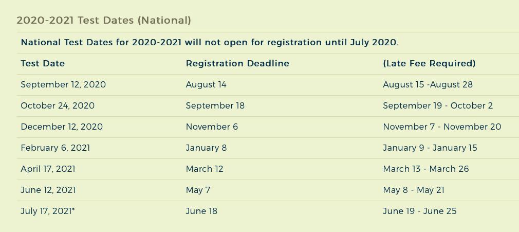 ACT 2020-2021 Exam Schedule