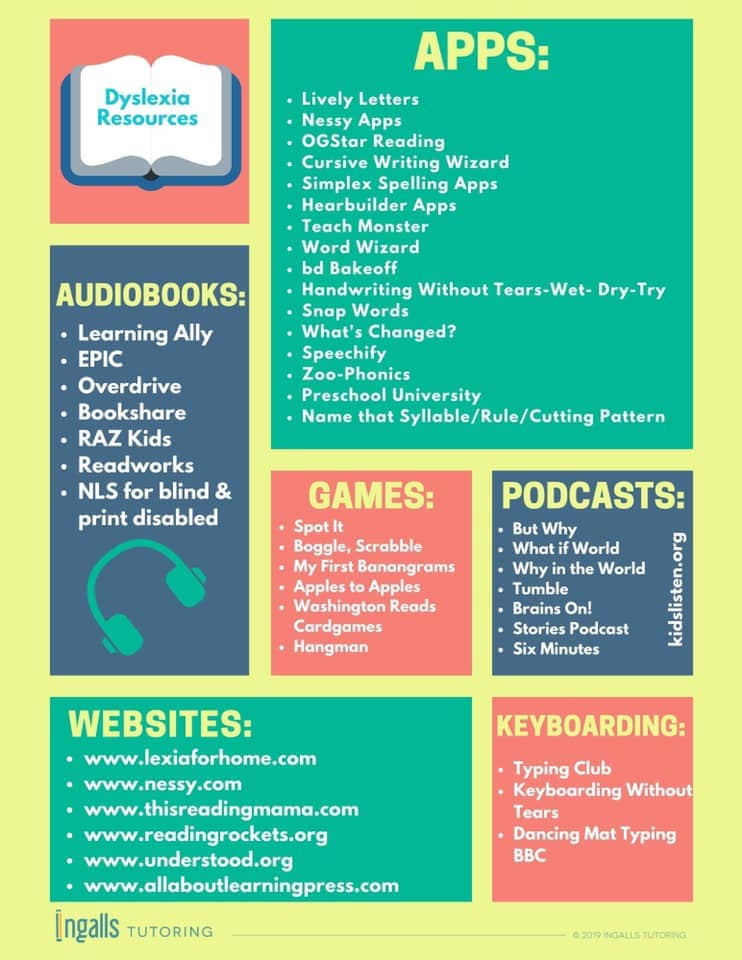 Apps, Websites, Audiobooks, etc.