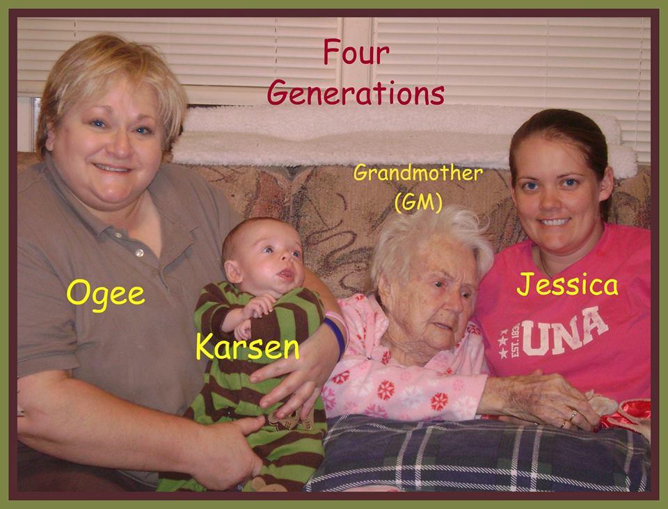 Four Gen