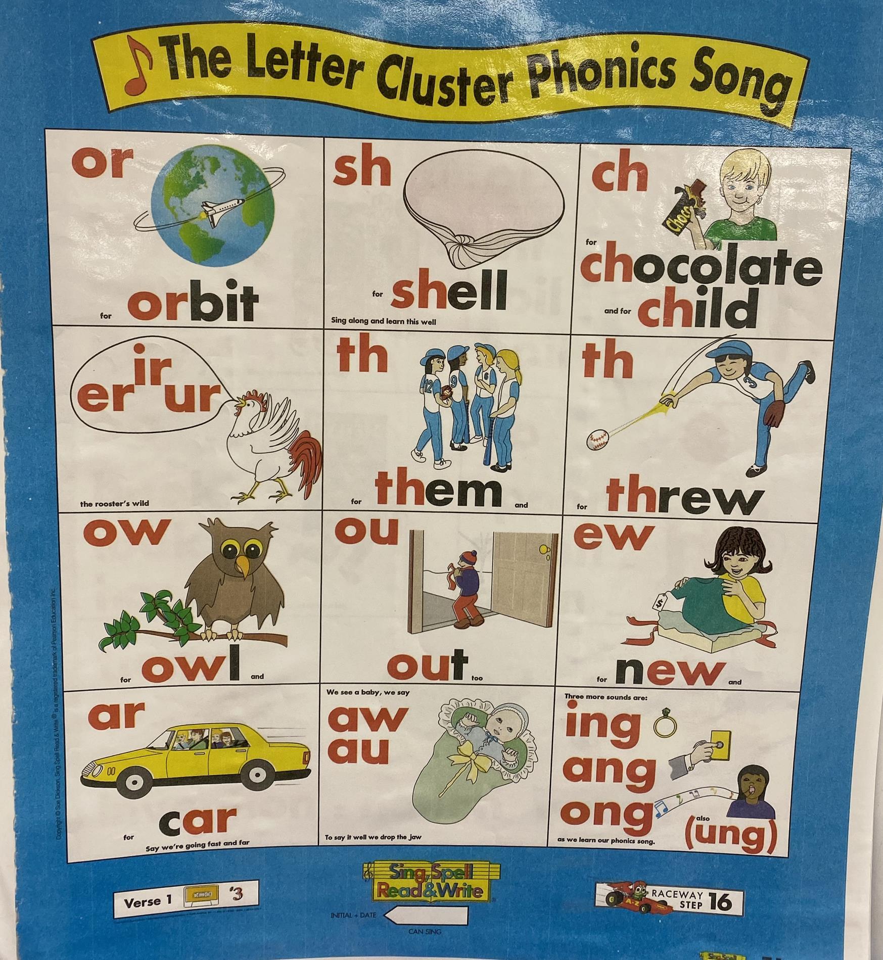 Letter Cluster song