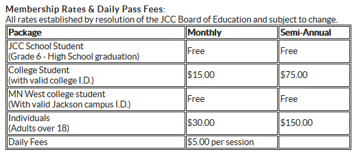 Fitness Center Membership Fees Chart Image