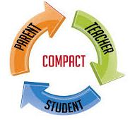 student parent compact