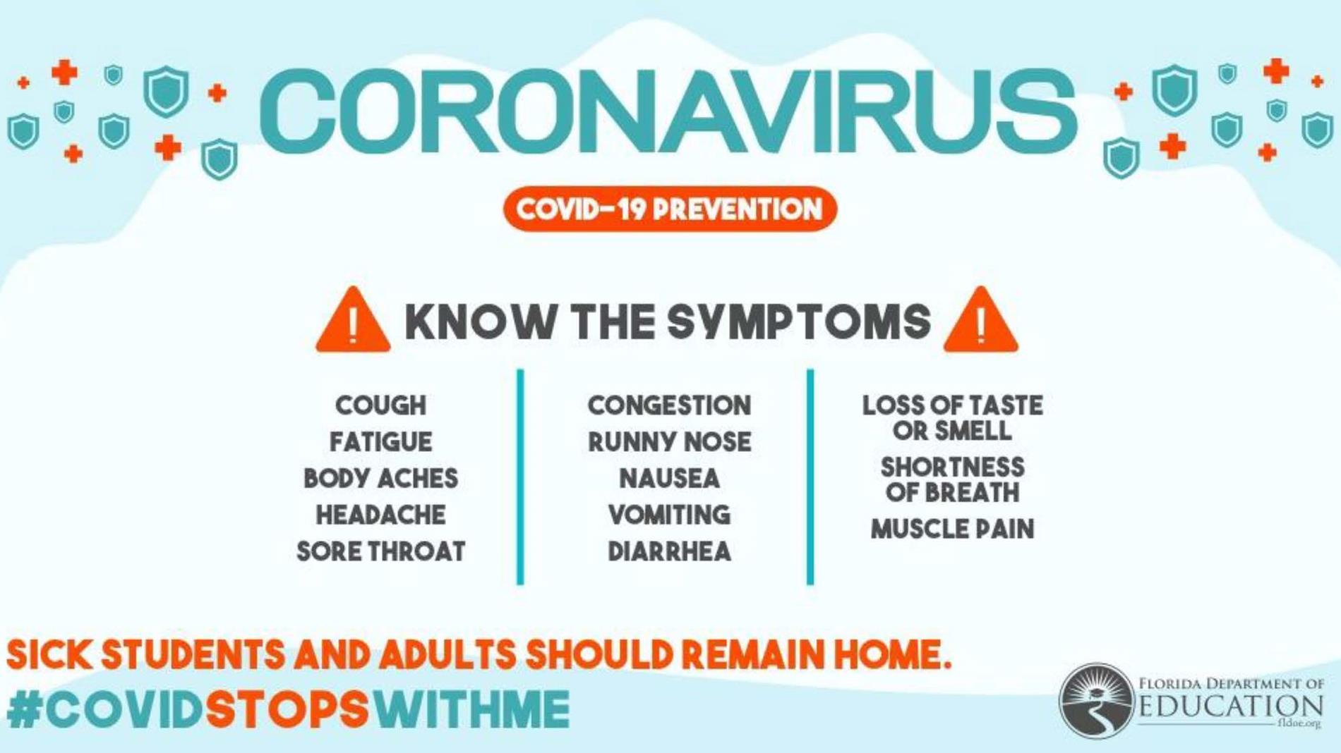 COVID awareness