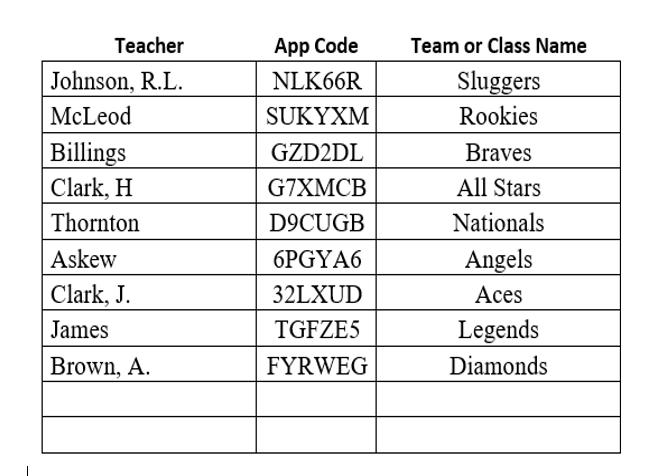 School Messenger Team Codes
