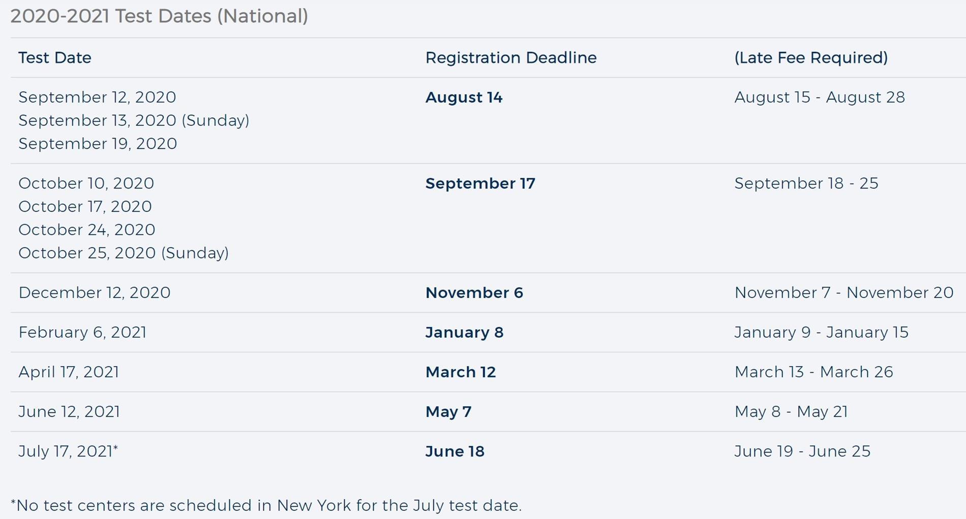 ACT 2020-2021 Dates