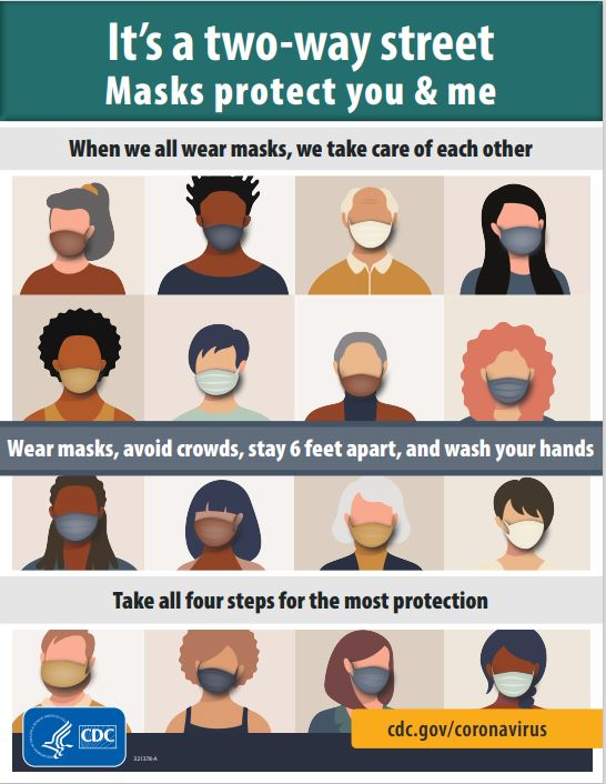 Masks Protect You and Me