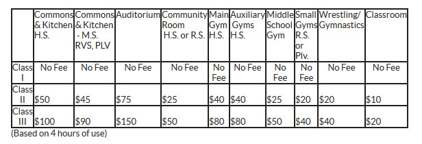 Facility Use Fee Chart Image