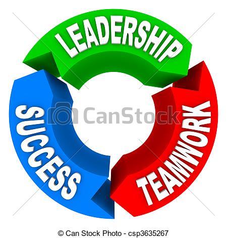 Leadership-Teamwork-Success Circle image