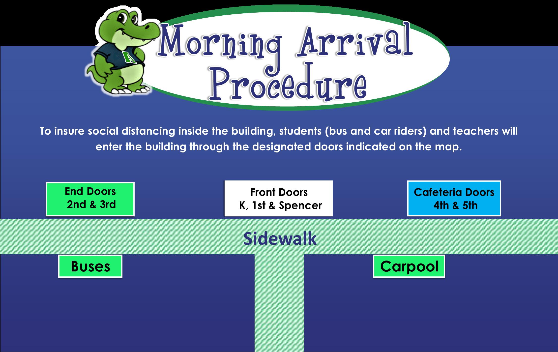 Morning Carpool & Bus Procedure