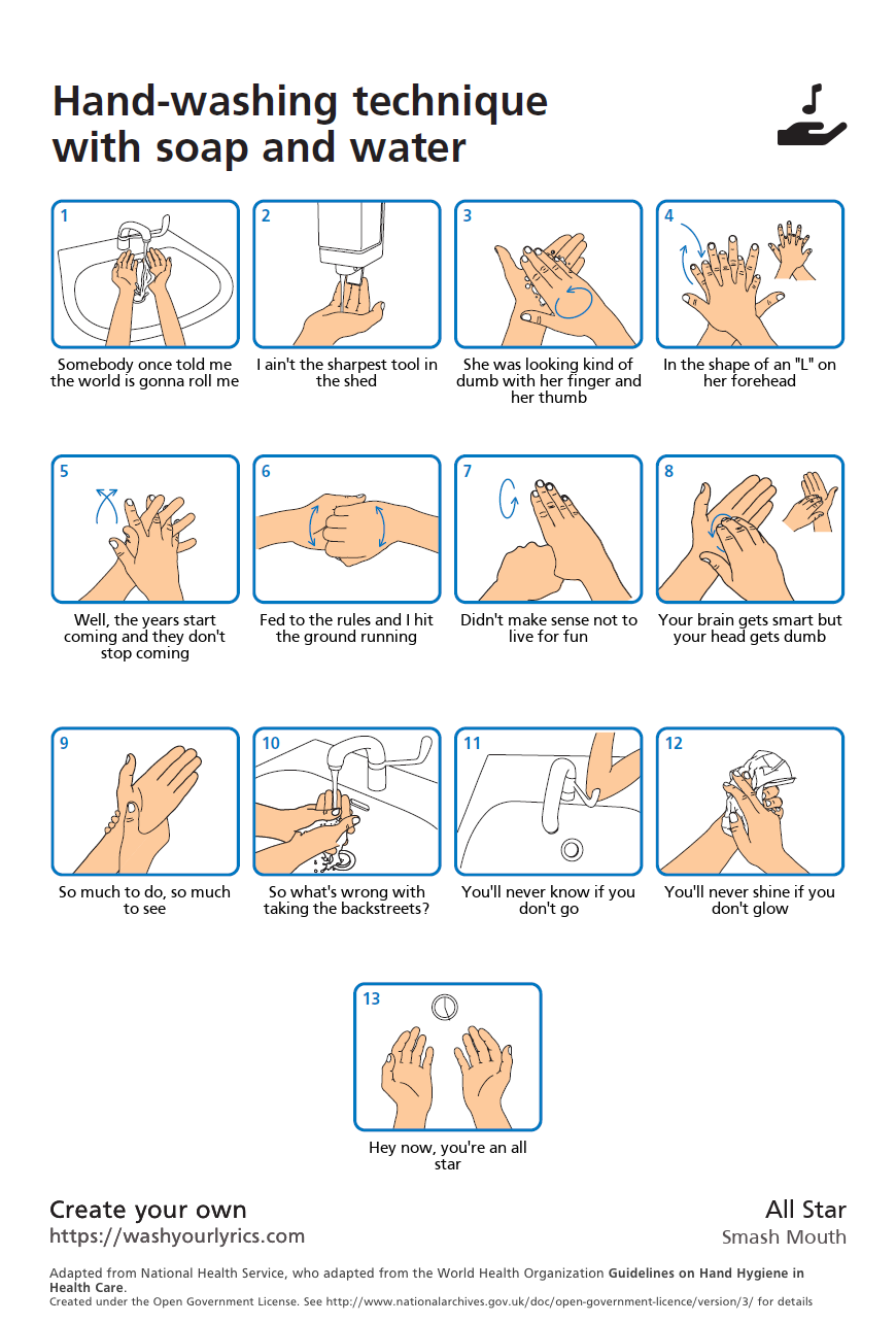 """hand washing diagram captioned with the lyrics from Smashmouth's """"All star"""" song"""