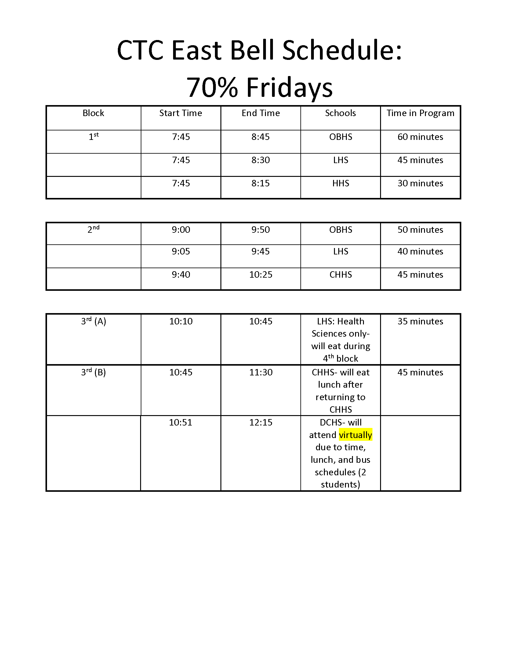 Friday's Bell Schedule