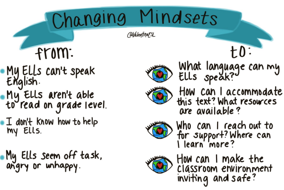 Changing mindsets