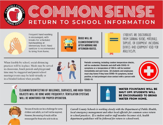 CCS Common Sense Return