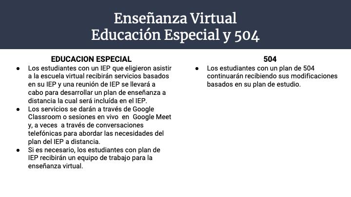 Spanish Slide 29