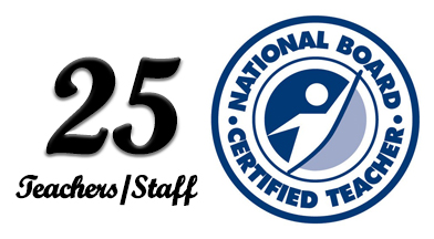 image to represent the 24 LHUSD National Board Certified Teachers