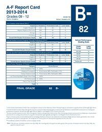 2013-2014 School Report Card