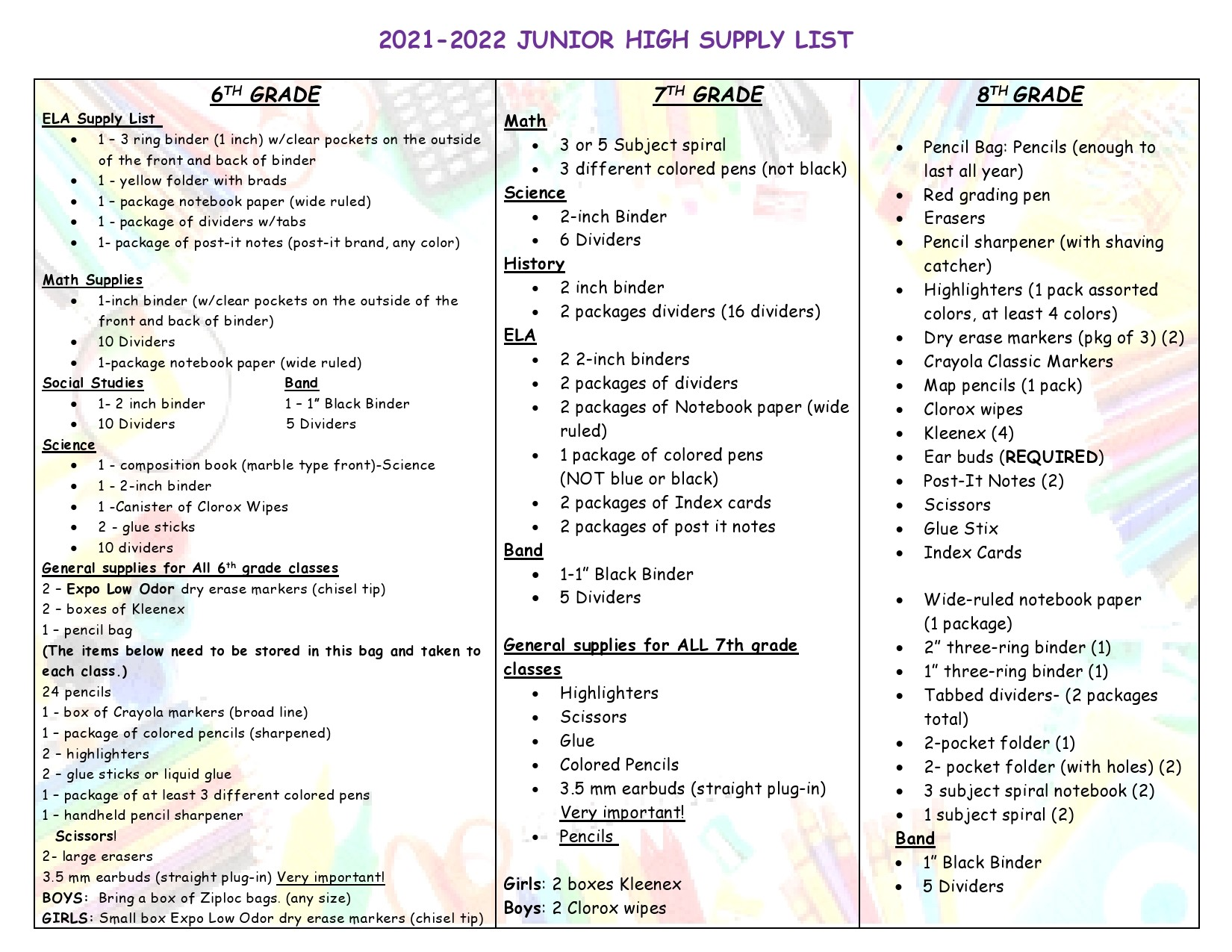 2021-2022 Jr. High supply list