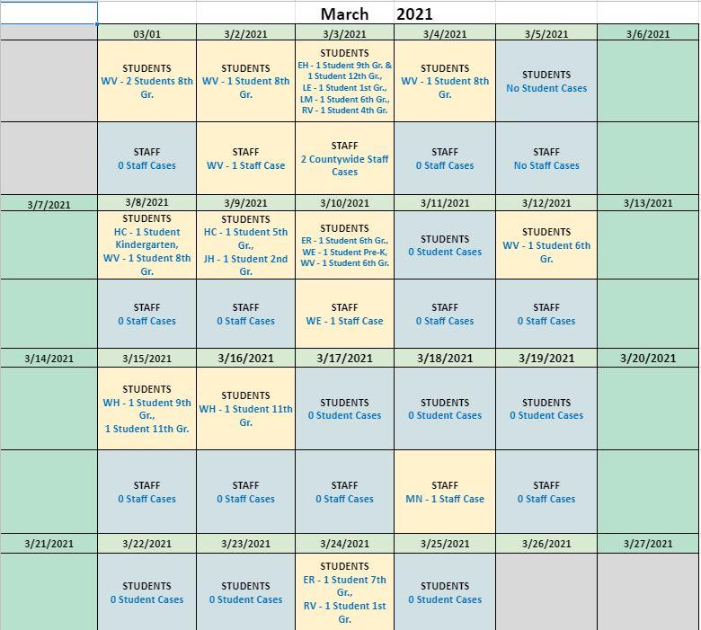 March 2021 COVID-19 Data