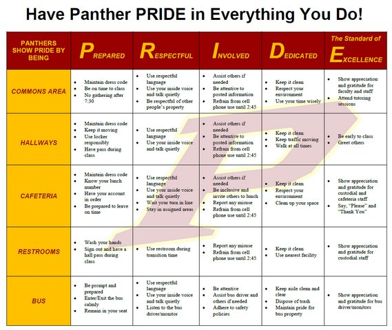 Panther Pride Chart