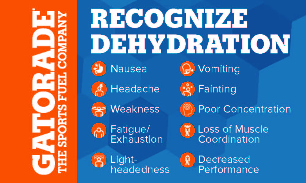 Recognize dehydration sign