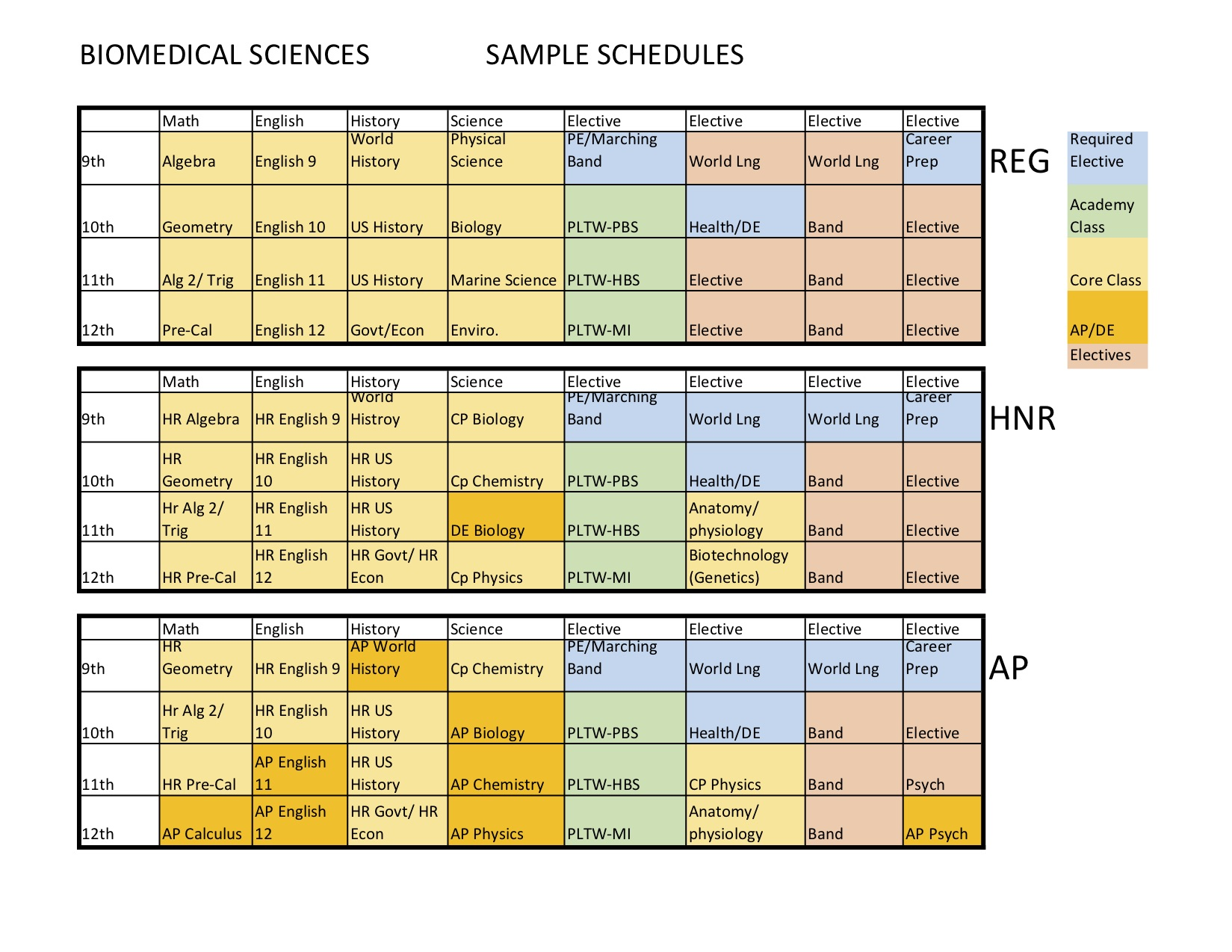 Biomedical Schedule Sample