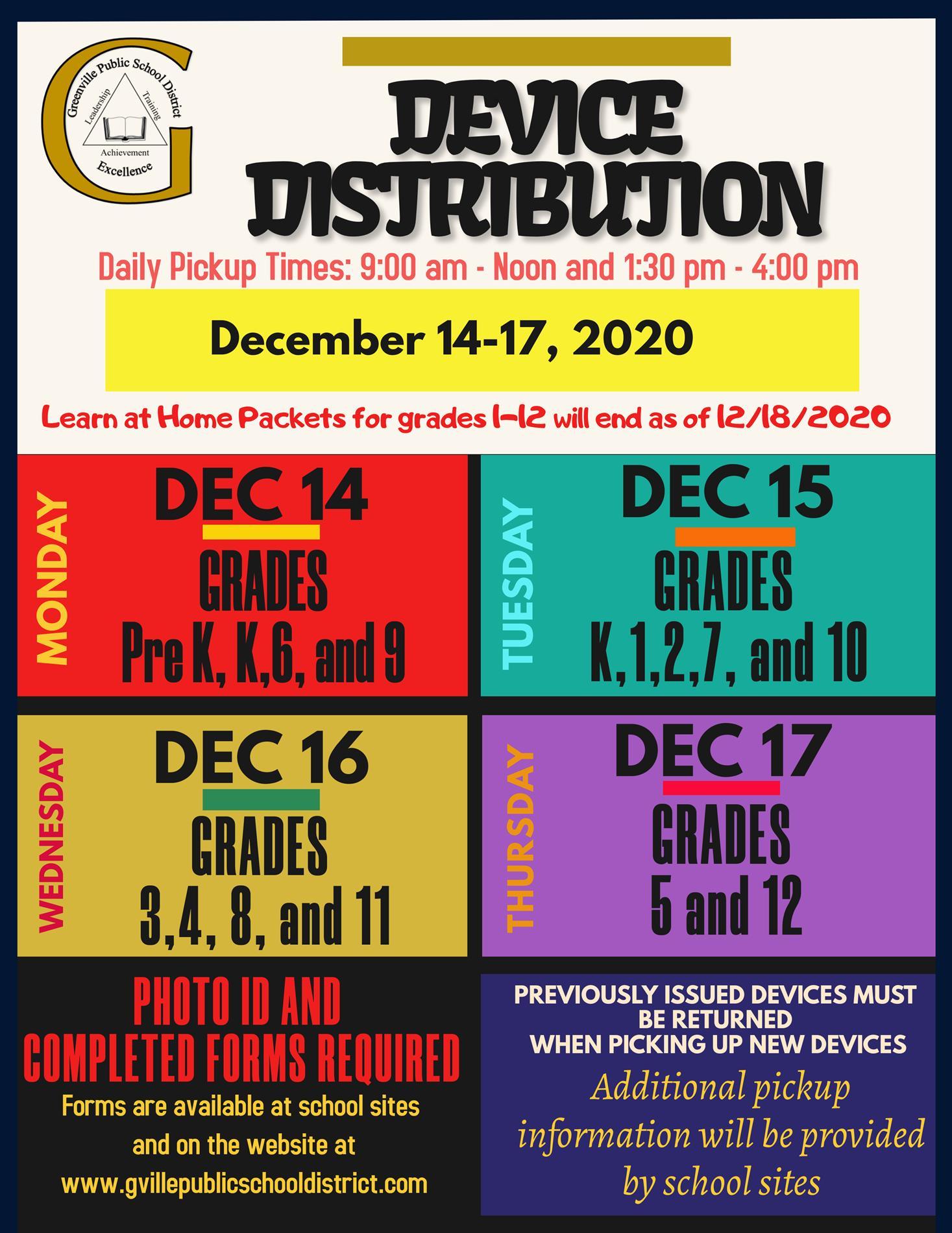 Device Distribution