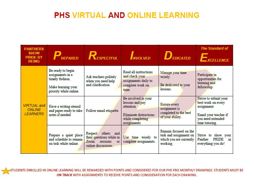 Panther Pride Virtual and Online Chart