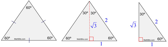 Another view at special right triangles