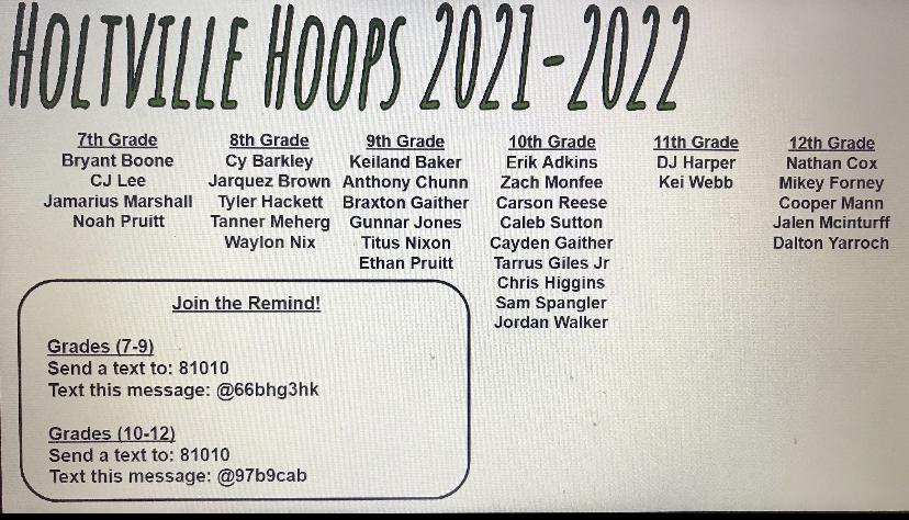 Holtville Hoops Roster