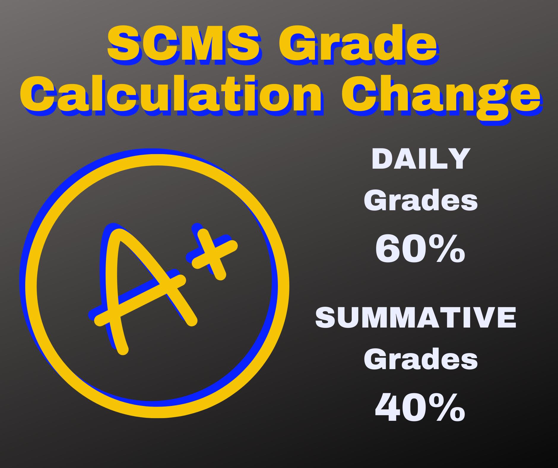 Grade Calculation Change