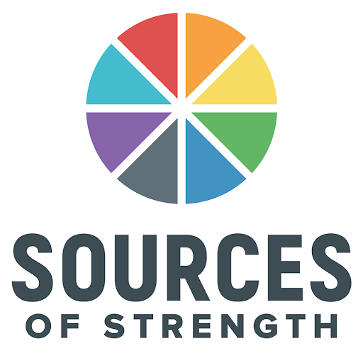 Sources of Strenth