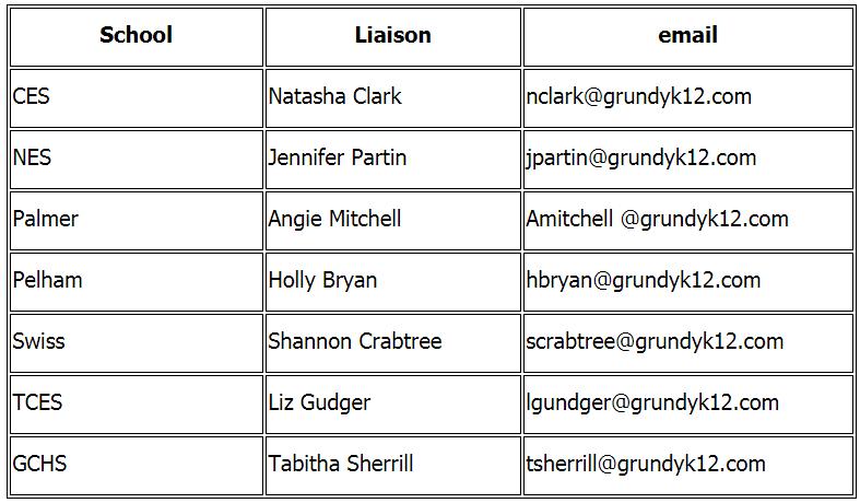 ENABLE liason chart
