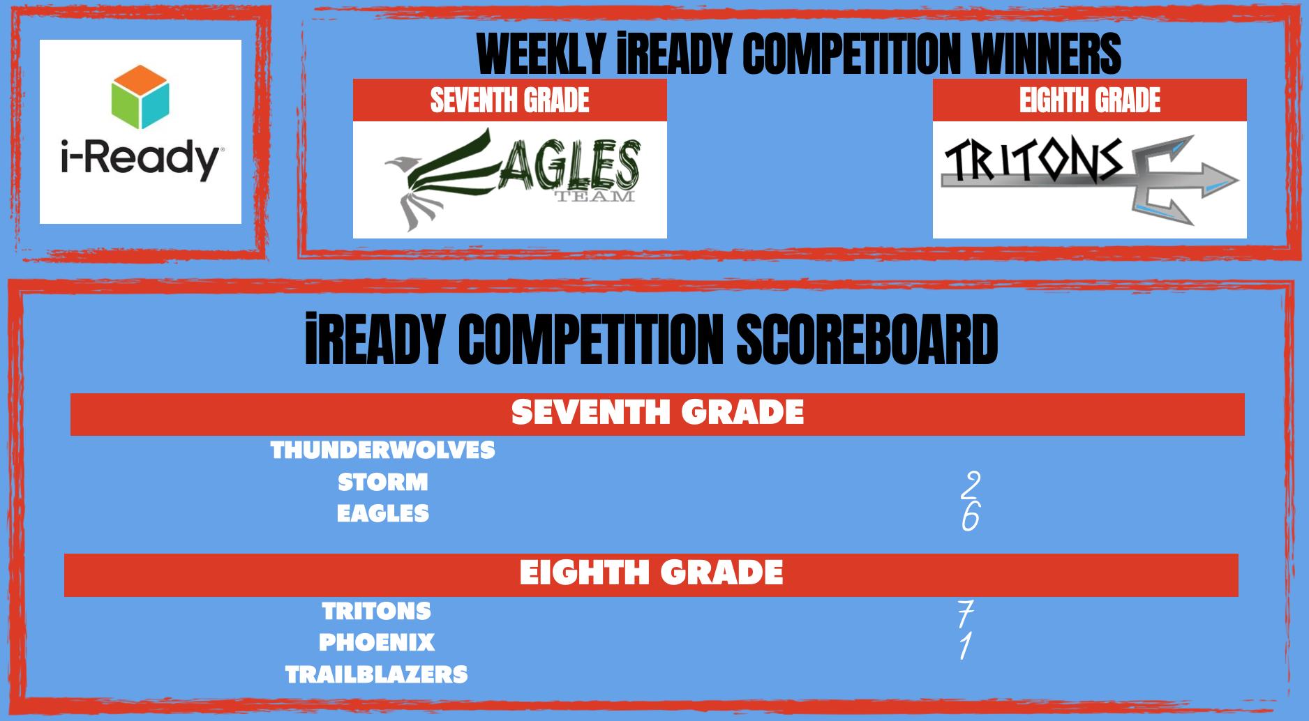 iReady Competition Scoreboard